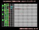 【MIDI】THE INNERS(「驚異の小宇宙・人体」【久石譲】