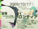 日刊VOCALOID系ランキング フロンティア 2009/10/17