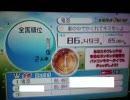 【鬼忍日記】 鬼忍振られた数 46