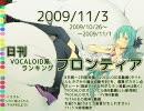 日刊VOCALOID系ランキング フロンティア 2009/11/3