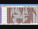 組曲『ニコニコ動画』MIDI Remix(画質アップ版)