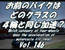 お前のバイクはどのクラスの4輪と同じ加速? 総集編 Vol.146