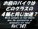 お前のバイクはどのクラスの4輪と同じ加速? 総集編 Vol.147