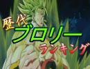 歴代ブロリーランキング 【~09年12月27日】 thumbnail