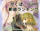 がくぽ・GUMI新曲ランキング ~2010/1/3