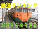 鉄道ランキング - 2009年を振り返る(現行タグ版) #15