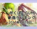 がくぽ・GUMI新曲ランキング ~2010/1/10