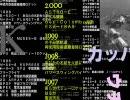宇宙研の半世紀 映像の世紀20世紀のOP風 MAD(画質 向上版)