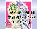 がくぽ・GUMI新曲ランキング ~2010/1/17
