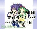 がくぽ・GUMI新曲ランキング ~2010/1/24