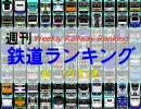 週刊鉄道ランキング #6 -1月第4週-