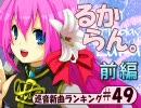 巡音新曲ランキング #49(前編)