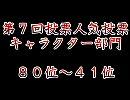 【第7回東方シリーズ人気投票】 キャラ部門(80位~41位)