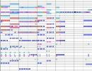 【MIDI】けいおん! 放課後ティータイム「ふわふわ時間-StudioMix」+α