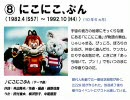 【おかあさんといっしょ】歴代の人形劇【50年の歴史】