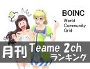 【BOINC】WCG 月刊 Team 2chランキング【2月】